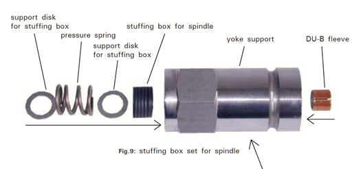 Value Stuffing Box